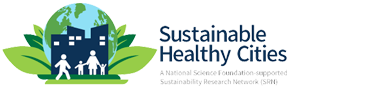 Sustainable Research Network